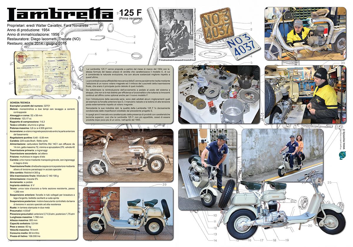 Auto e moto d'epoca: pannello espositivo realizzato per una Lambretta 125F